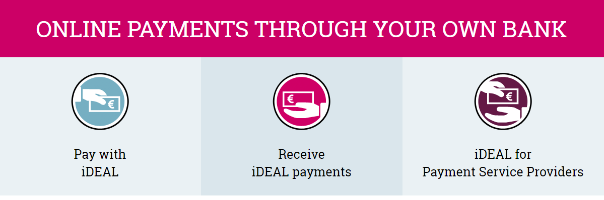 European+Online+Payment+Systems+and+Methods+for+Your+Online+Marketplace+App ideal 1