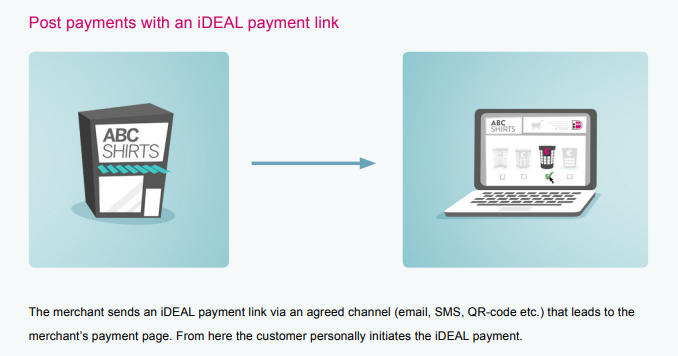 European+Online+Payment+Systems+and+Methods+for+Your+Online+Marketplace+App ideal 5