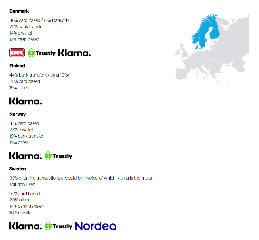 European+Online+Payment+Systems+and+Methods+for+Your+Online+Marketplace+App-Klarna2