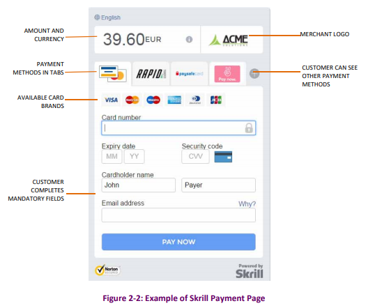 European+Online+Payment+Systems+and+Methods+for+Your+Online+Marketplace+App+skrill3
