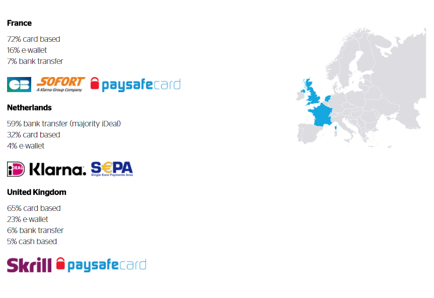 European+Online+Payment+Systems+and+Methods+for+Your+Online+Marketplace+App+skrill2