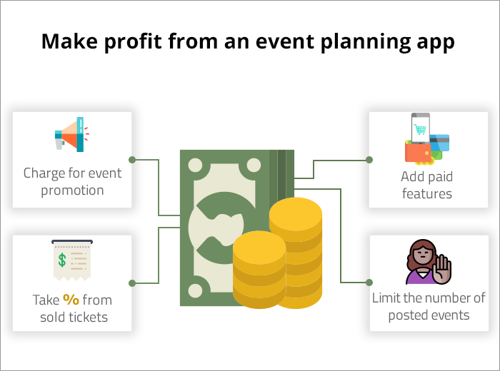 event app monetization