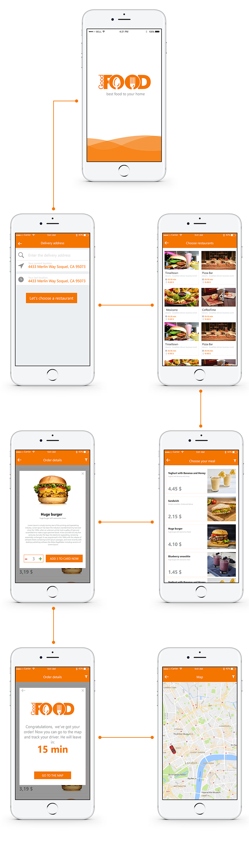 How to Build a Food Delivery Marketplace: Features, Time, and Cost