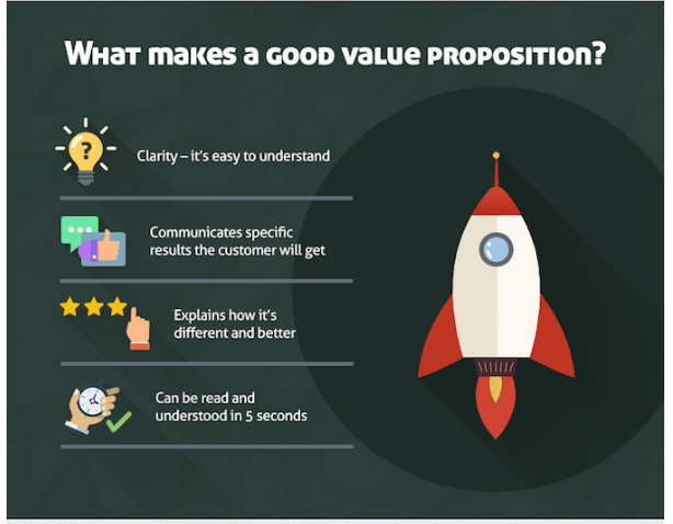 value proposition of outsourcing company