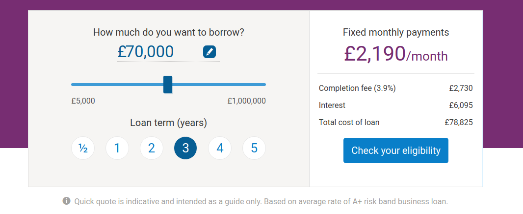 loan calculator feature