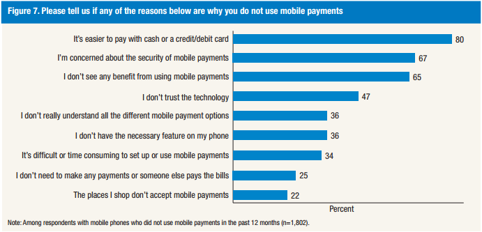 mobile-banking-stats