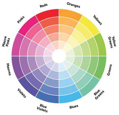 call to action buttons color spectrum