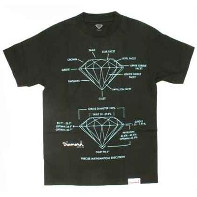 Mathematics S/S T-Shirt