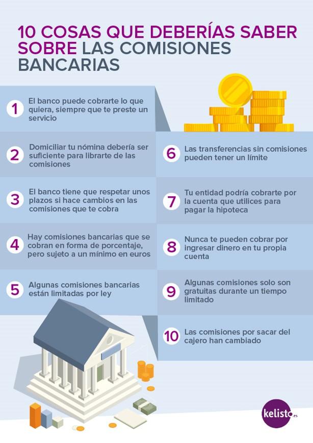 Todo lo que debes saber sobre las comisiones bancarias