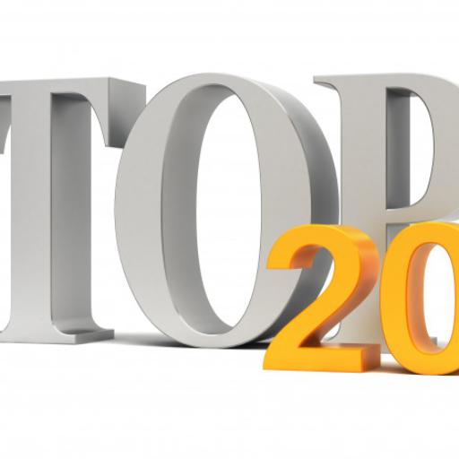 ‼️ Top 20 Climbs