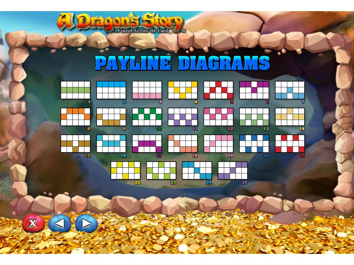 Jetzt A Dragon's Story online spielen