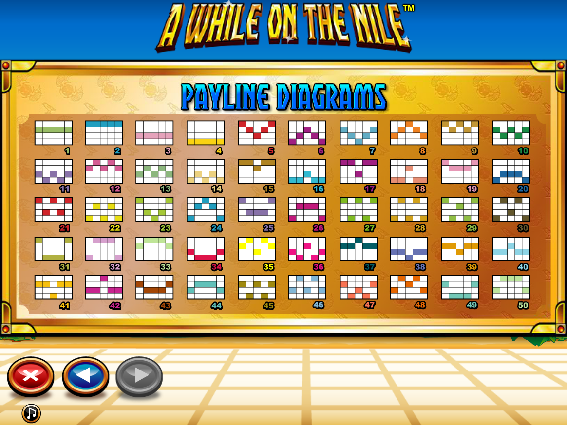 Jetzt A While on the Nile online spielen