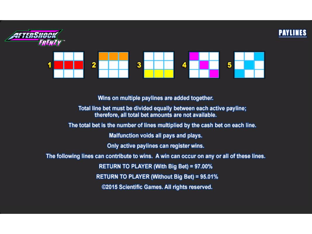 Jetzt Aftershock Frenzy online spielen