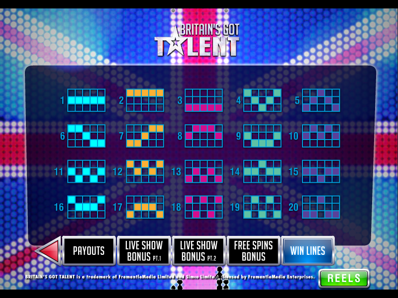 play Britain's Got Talent online