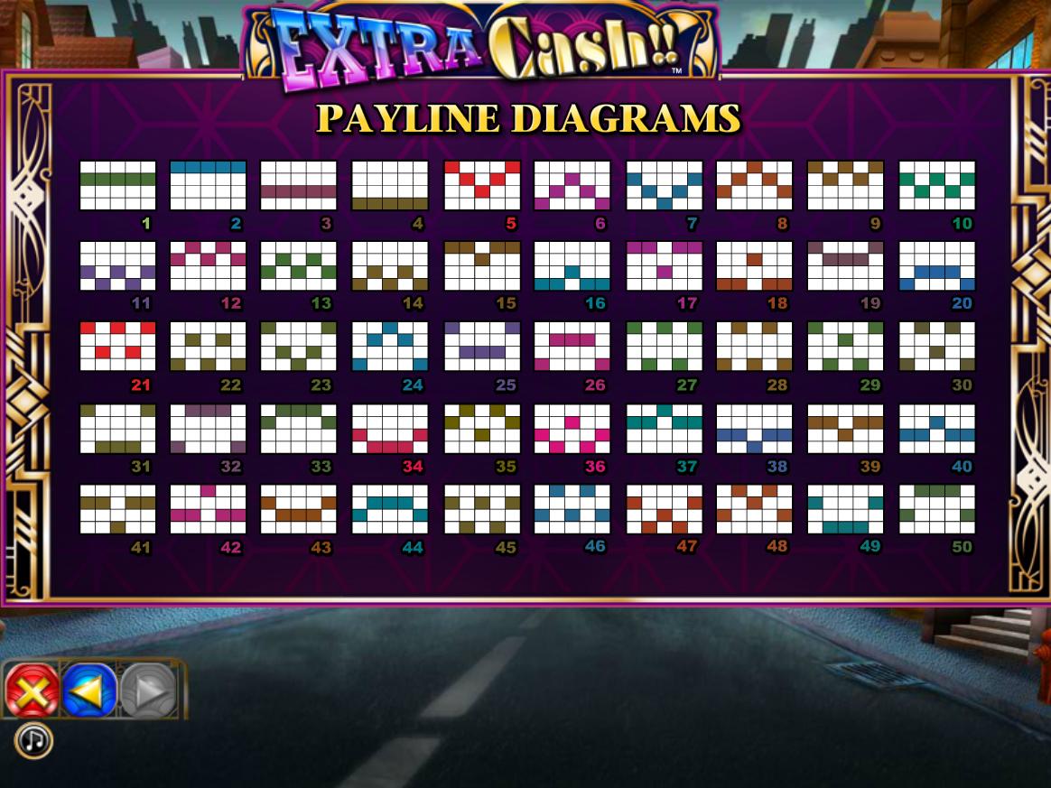 Jetzt Extra Cash!! online spielen