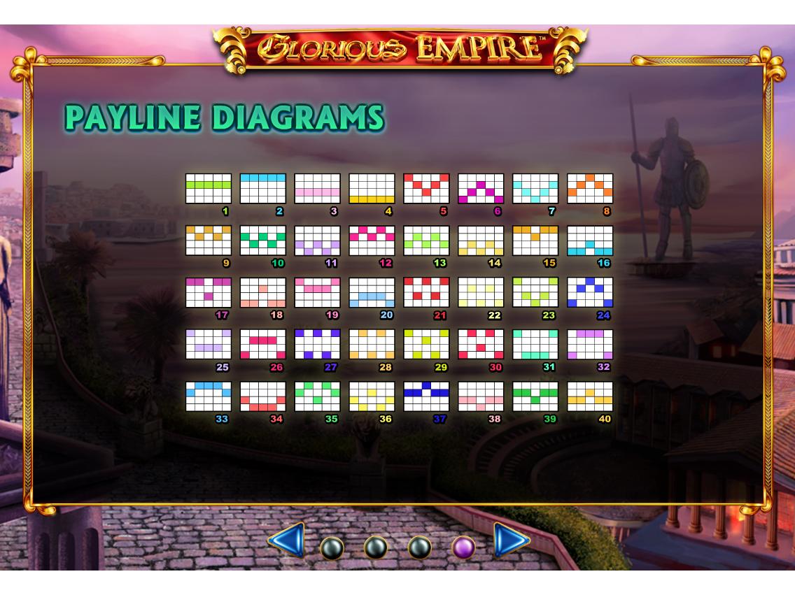 Jetzt Glorious Empire online spielen
