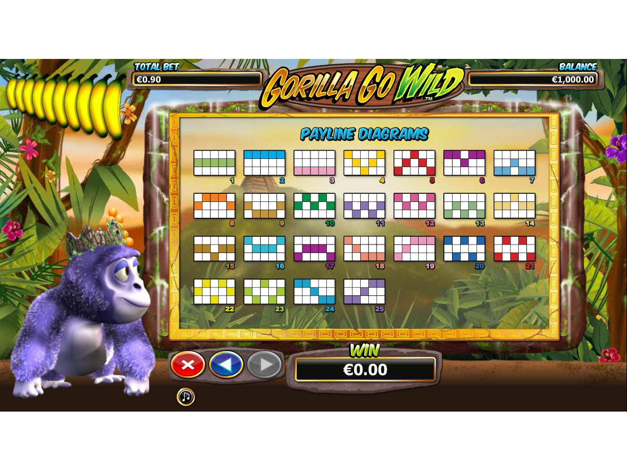 Jetzt Gorilla Go Wild online spielen