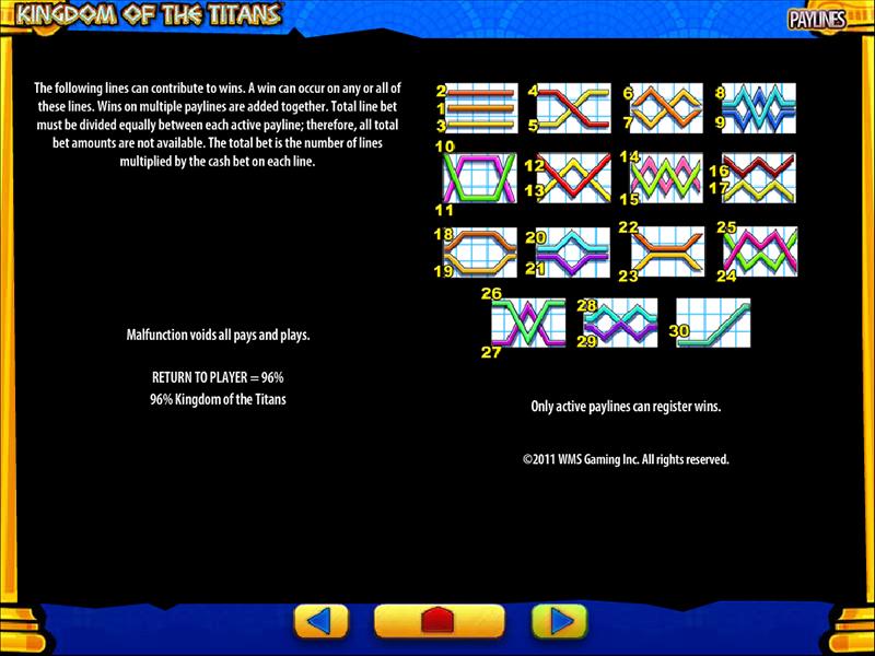 Jetzt Kingdom of the Titans online spielen