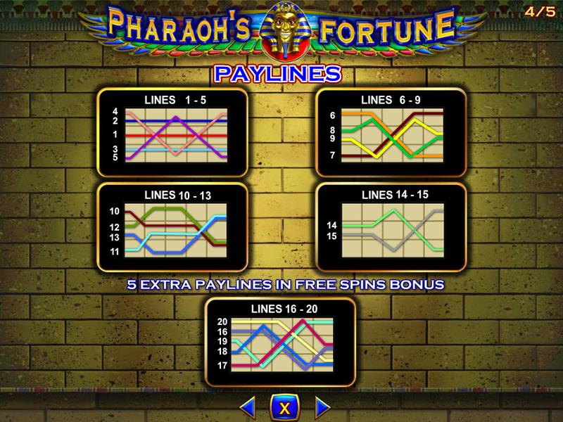 play Pharaoh's Fortune online