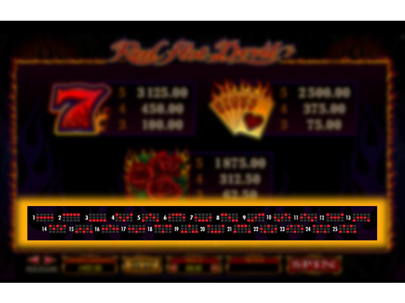 Jetzt Red Hot Devil online spielen