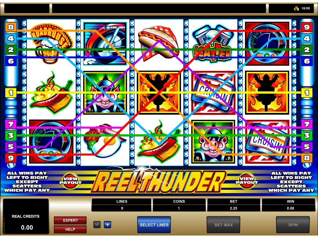 Jetzt Reel Thunder online spielen