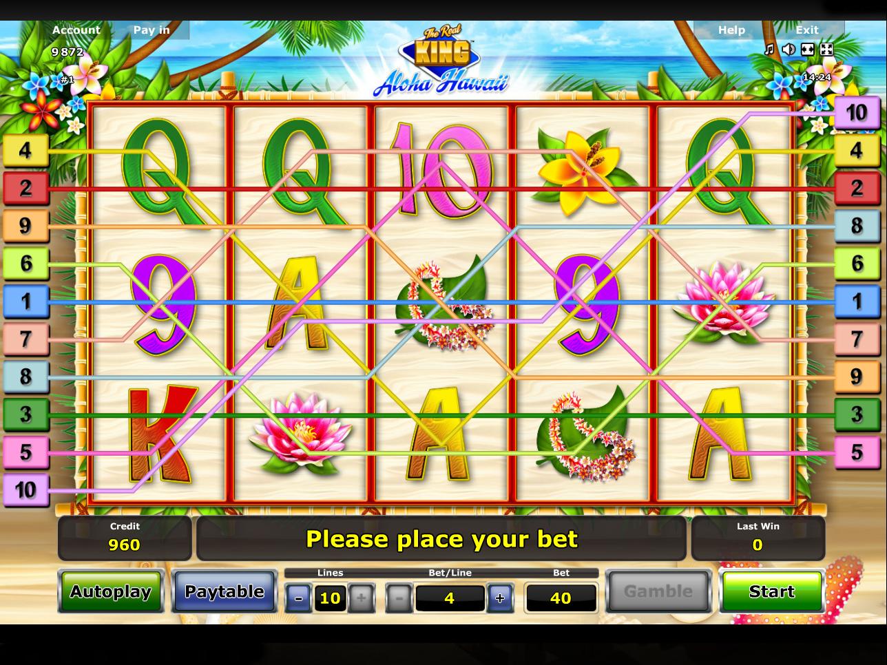Jetzt The Real King Aloha Hawaii online spielen