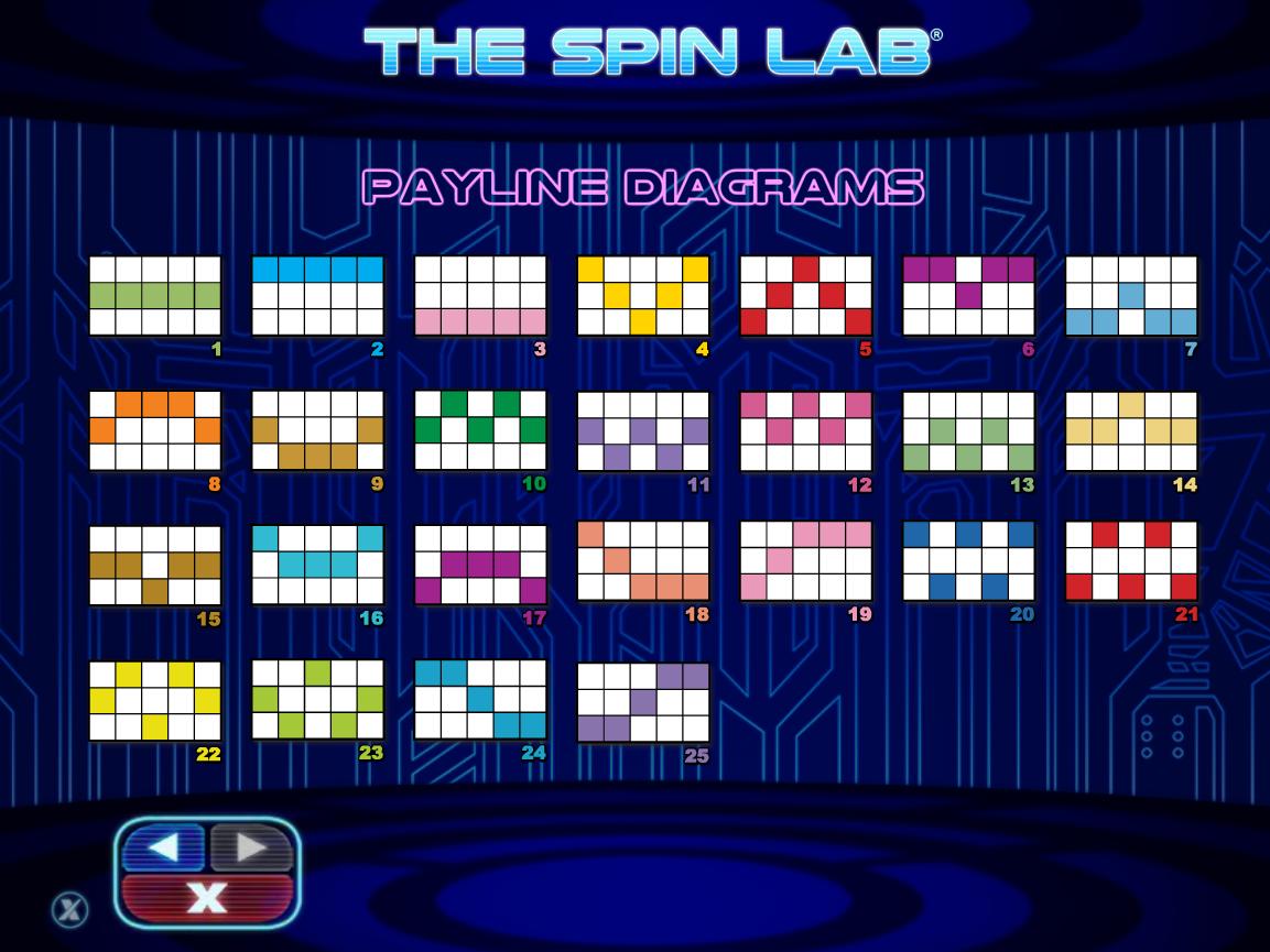 Jetzt The Spin Lab online spielen
