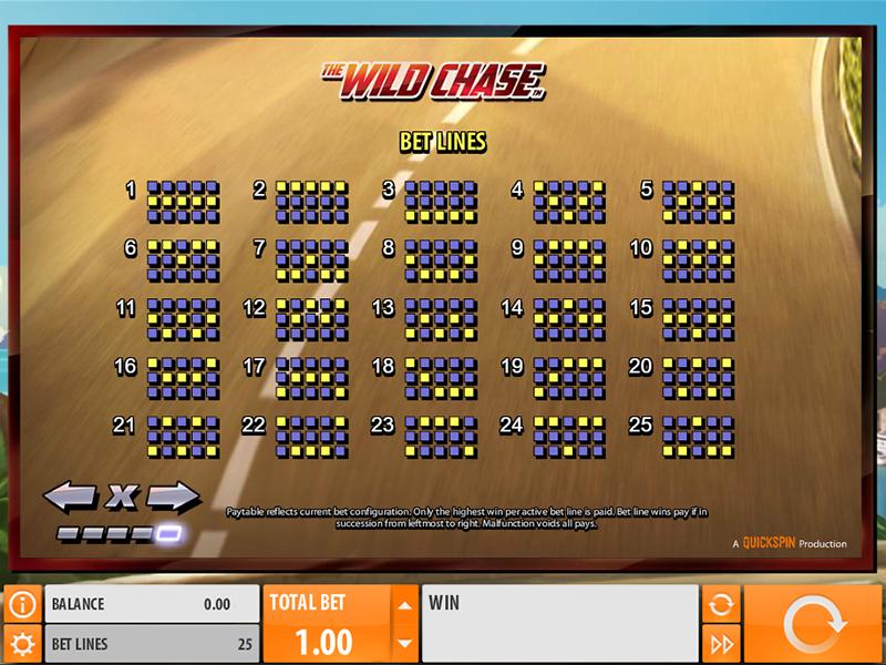 Jetzt The Wild Chase online spielen