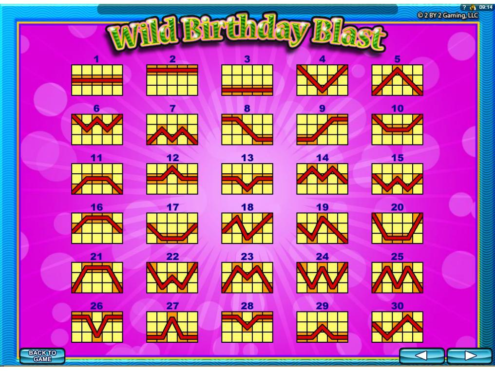 Jetzt Wild Birthday Blast online spielen