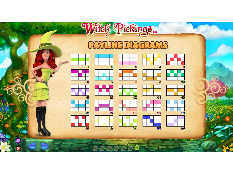 Jetzt Witch Pickings online spielen