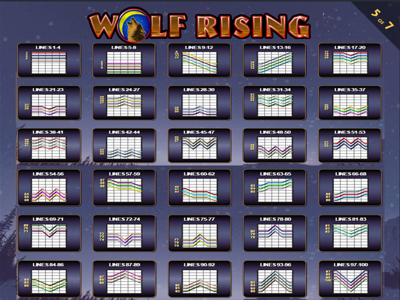 play Wolf Rising online