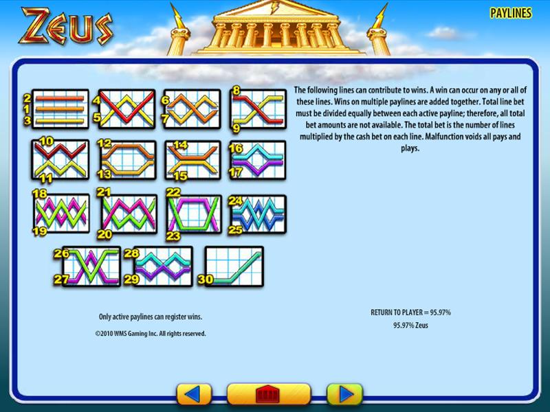 Jetzt Zeus online spielen