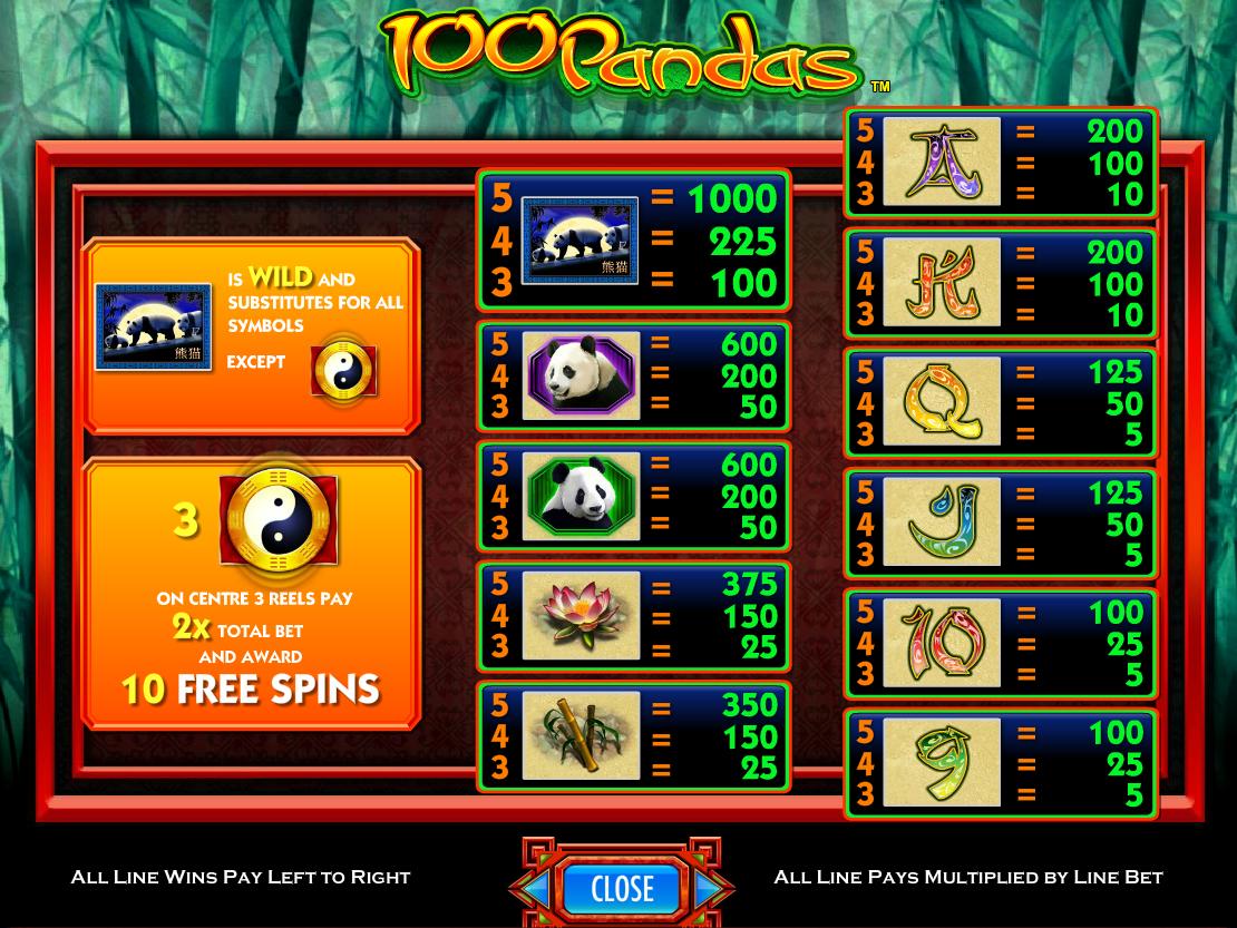 100 Pandas online gratis
