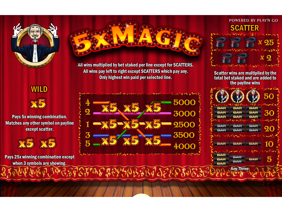 5x Magic online gratis