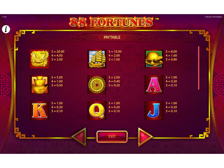 88 Fortunes online gratis