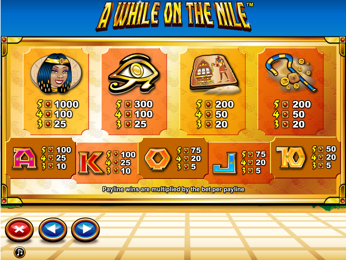 A While on the Nile online gratis