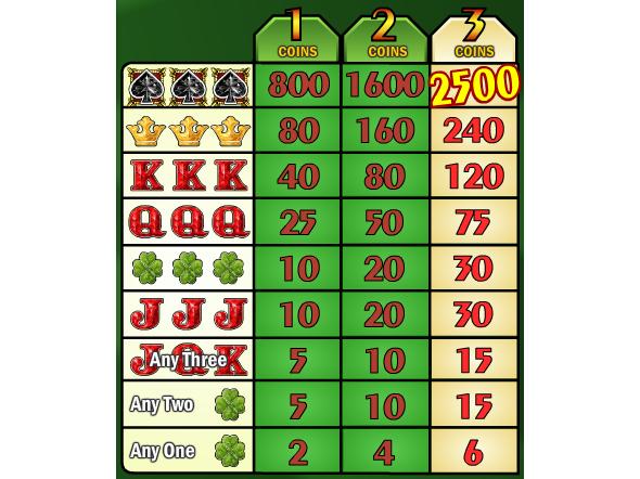 Ace of Spades online gratis