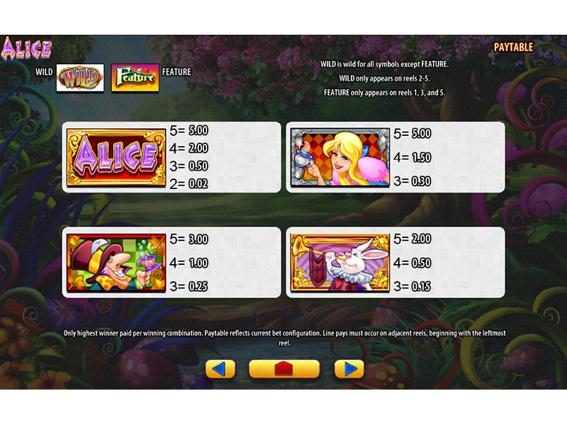 Alice and the Mad Tea Party online gratis
