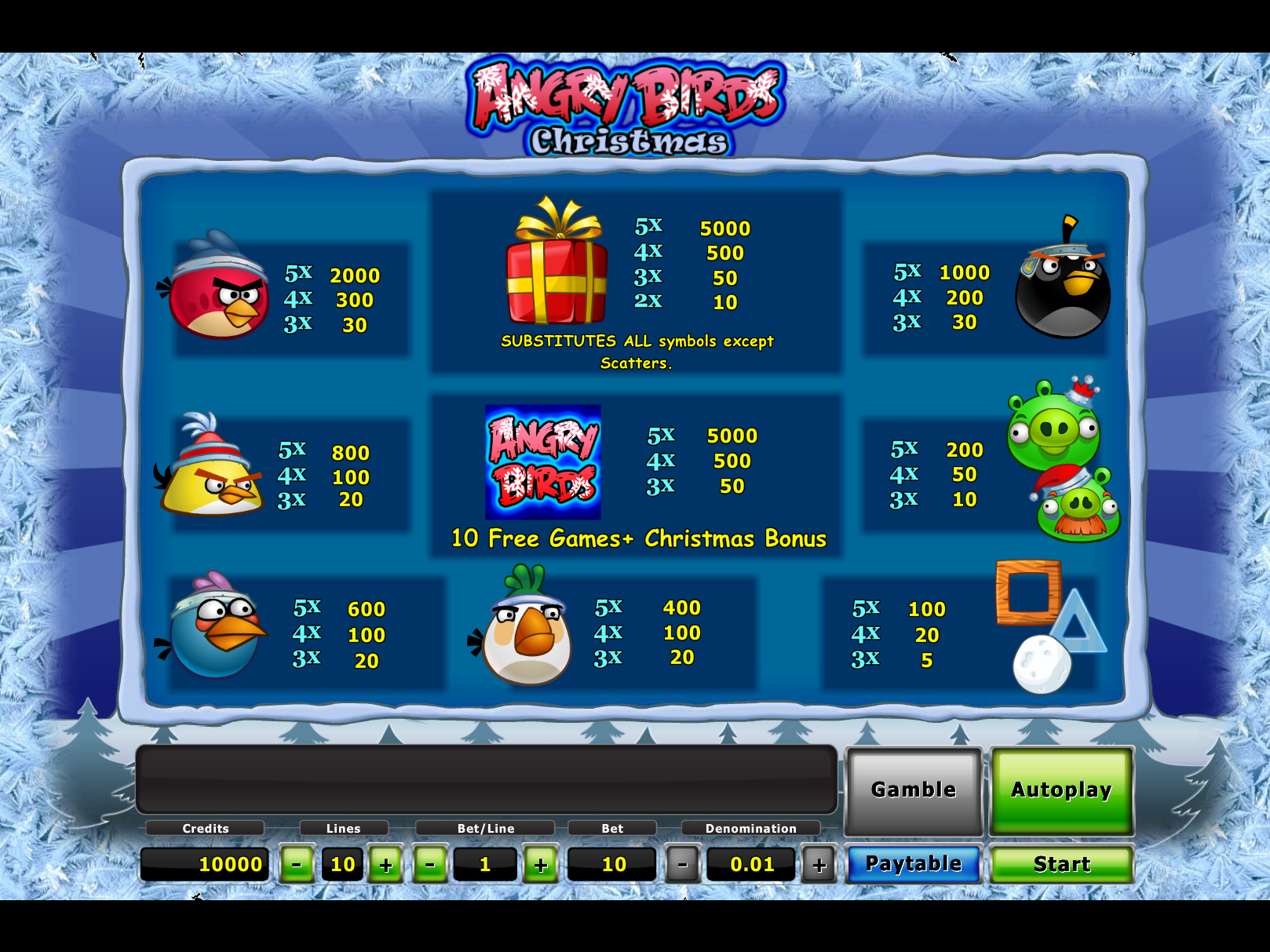Angry Birds Christmas online kostenlos