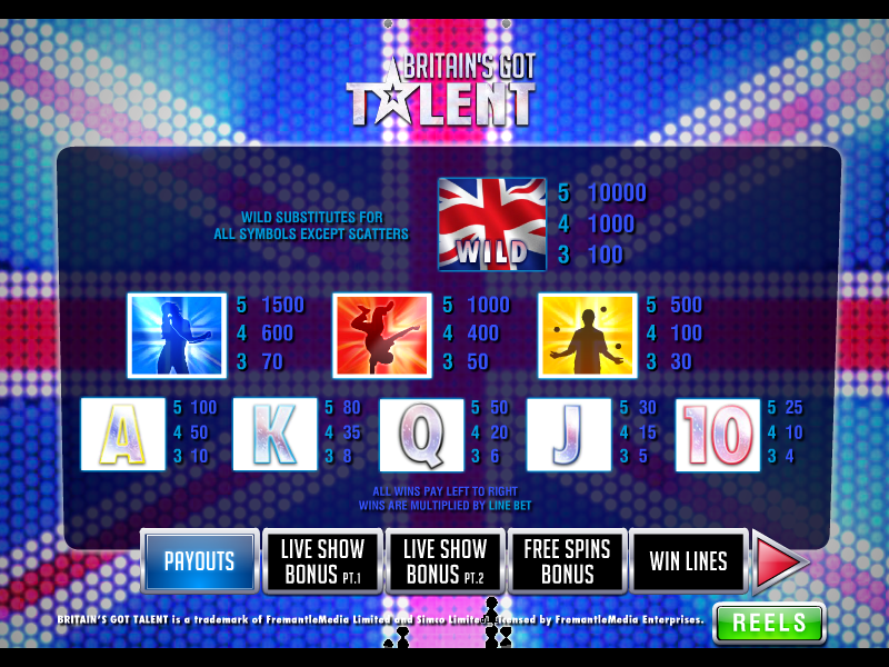 Britain's Got Talent online free