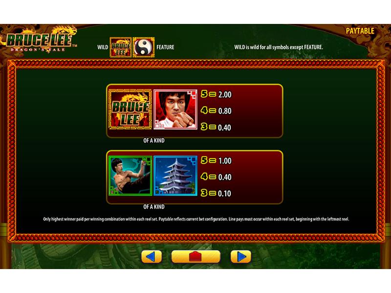 Bruce Lee: Dragon's Tale online gratis