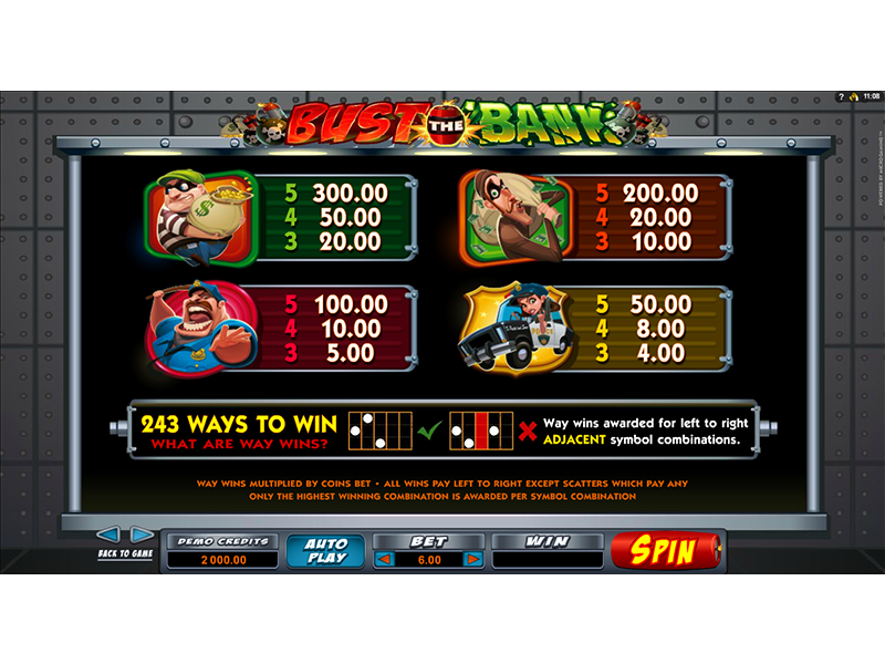 Bust the Bank online free