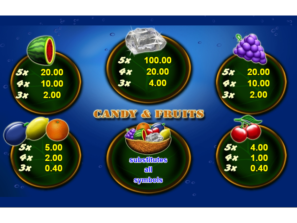 Candy and Fruits online kostenlos