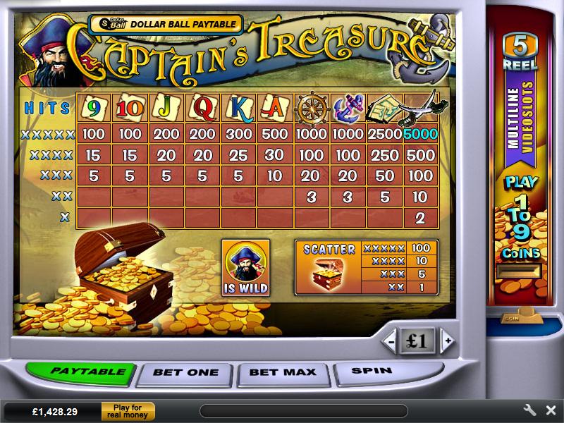 Captain's Treasure online free