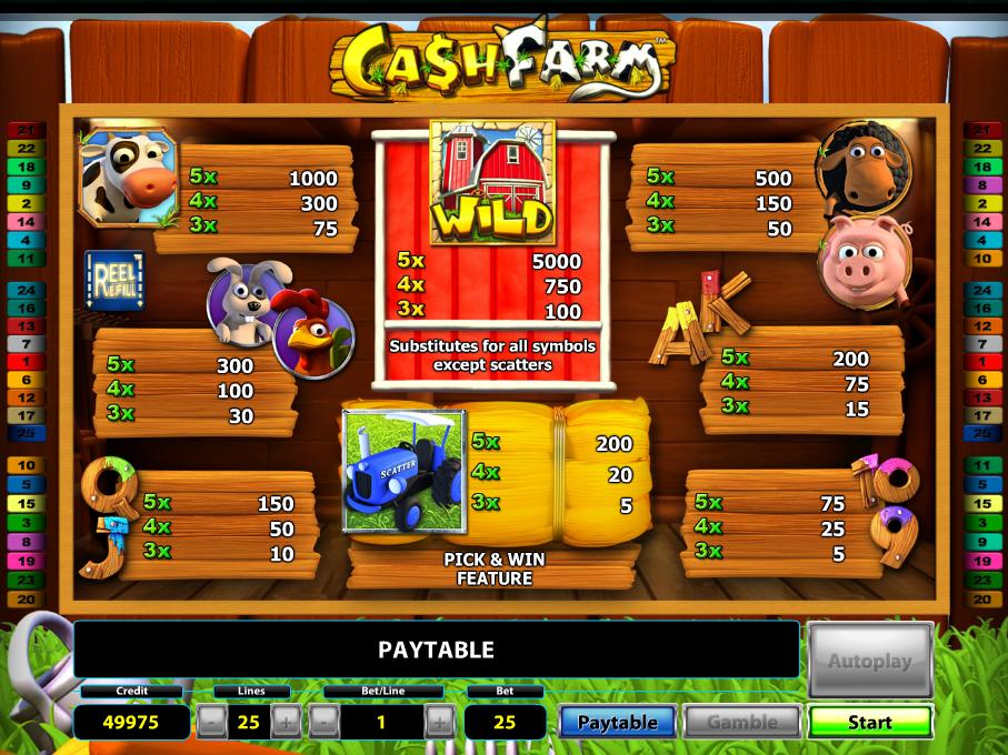 Cash Farm online kostenlos