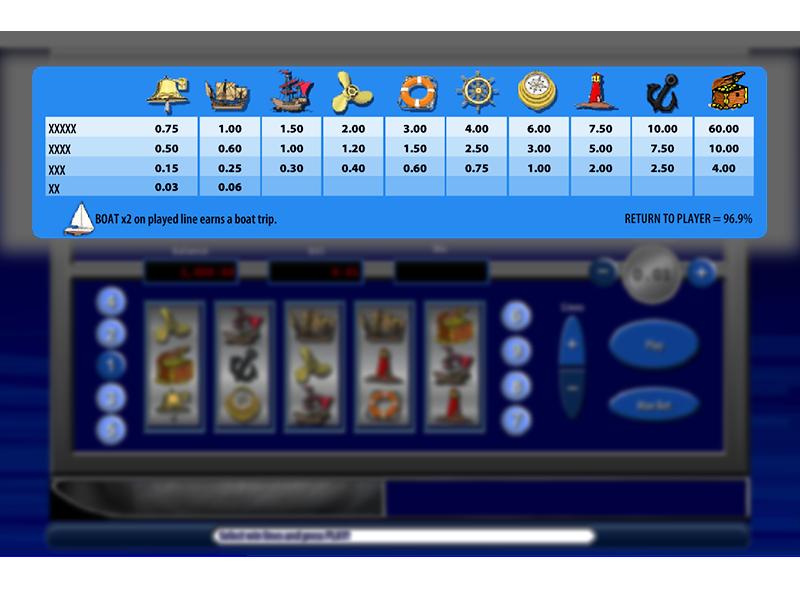 Casino Island online gratis