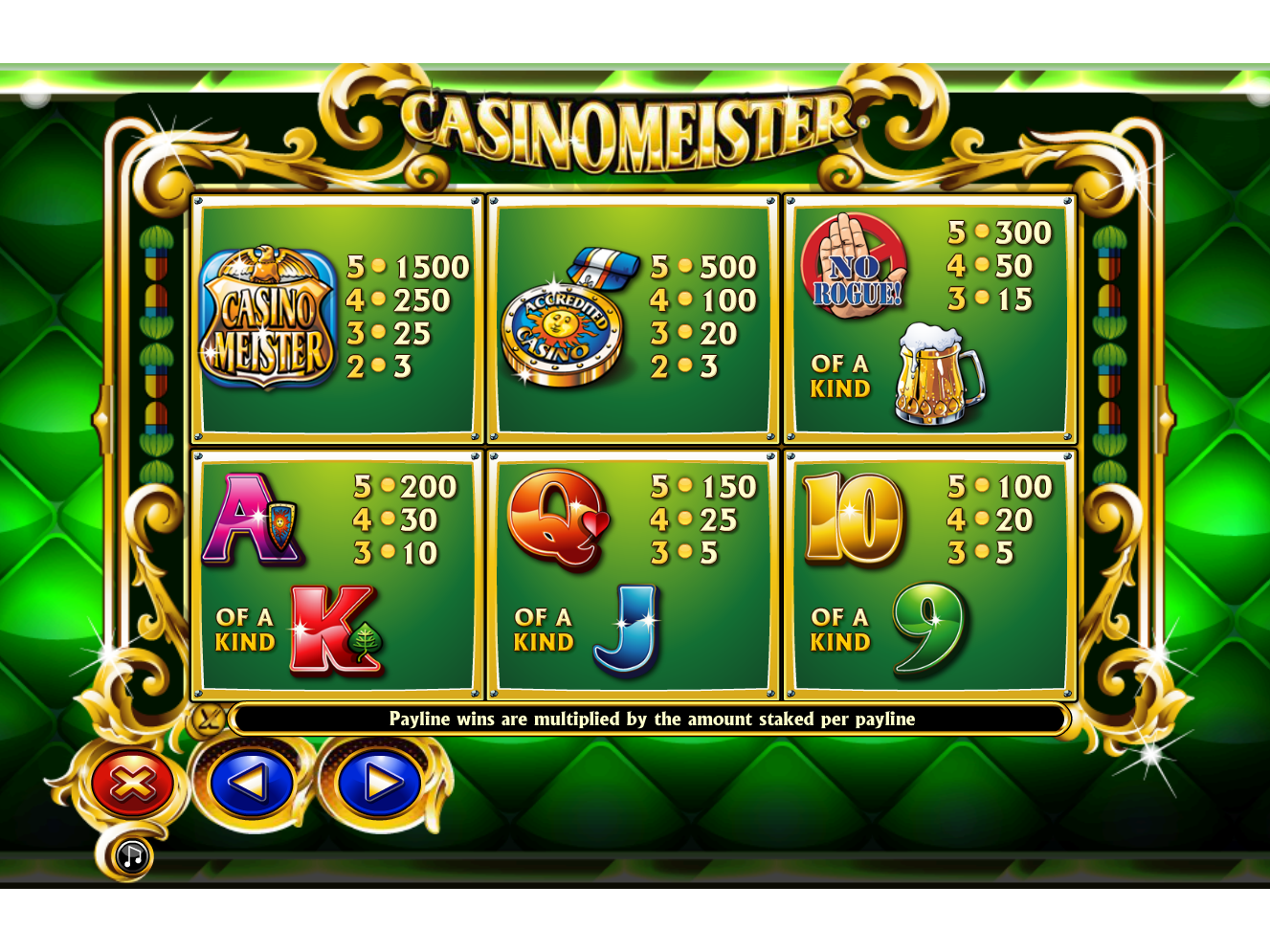 Casinomeister online gratis