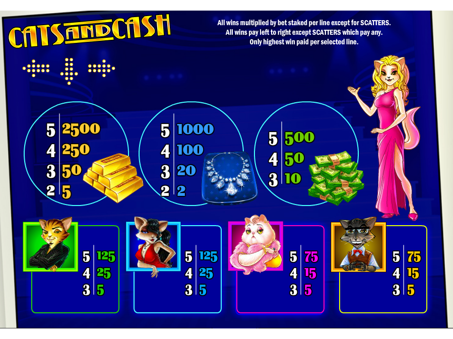 Cats and Cash online kostenlos