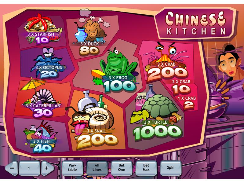 Chinese Kitchen online gratis