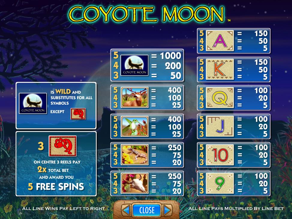 Coyote Moon online gratis